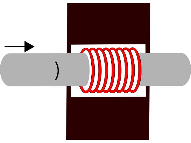 貫通型コイル