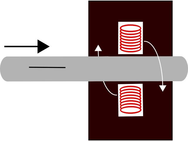 回転型コイル(ECローター)